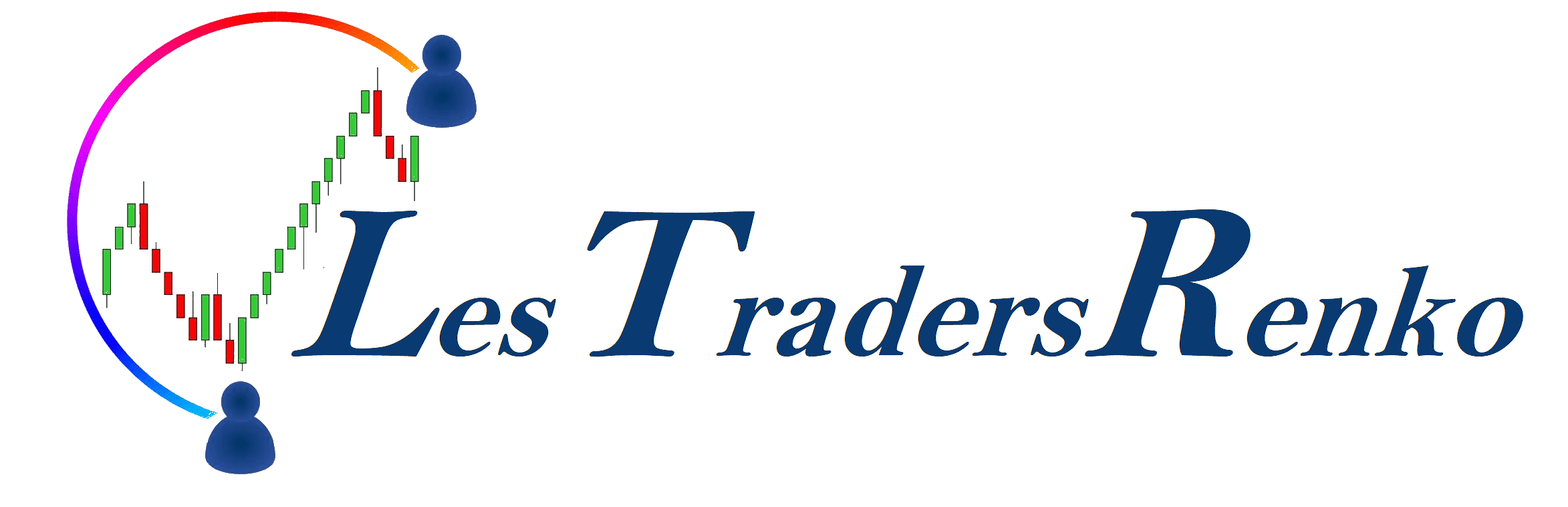 Les Traders Renko